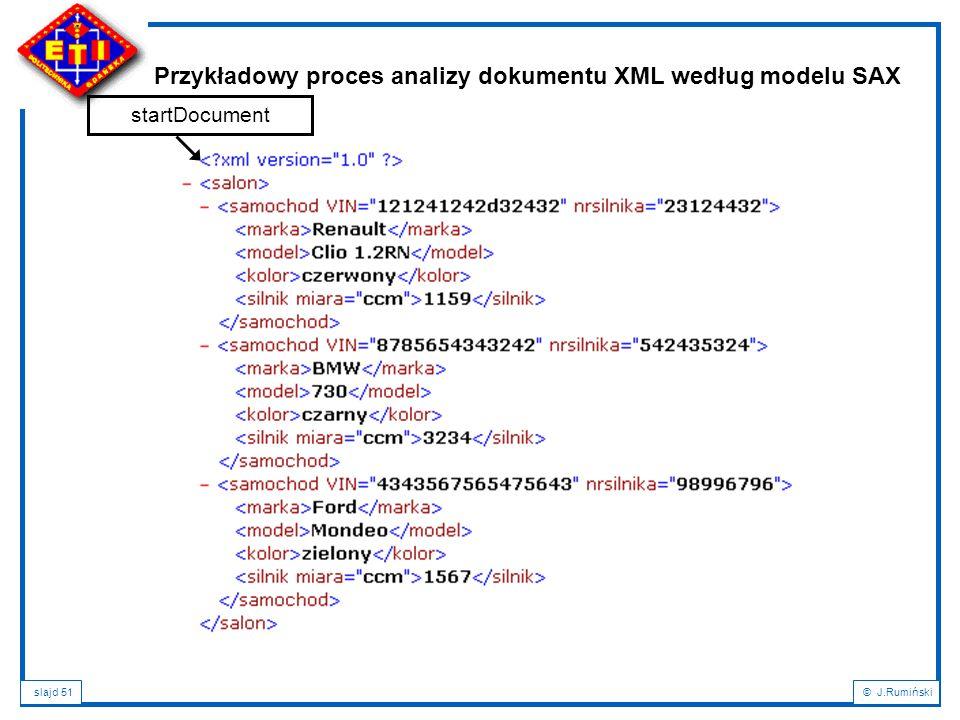 slajd 51© J.Rumiński Przykładowy proces analizy dokumentu XML według modelu SAX startDocument