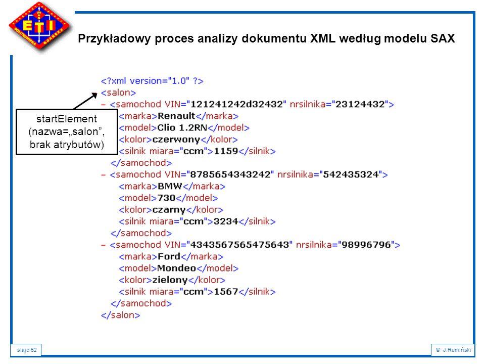 """slajd 52© J.Rumiński Przykładowy proces analizy dokumentu XML według modelu SAX startElement (nazwa=""""salon"""", brak atrybutów)"""