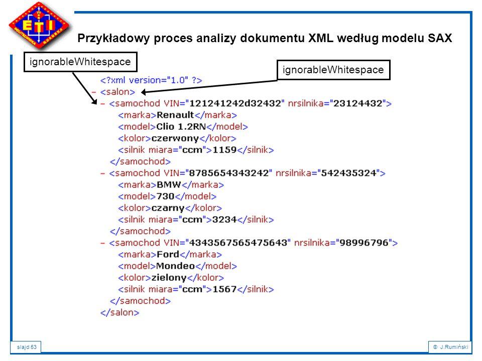 slajd 53© J.Rumiński Przykładowy proces analizy dokumentu XML według modelu SAX ignorableWhitespace