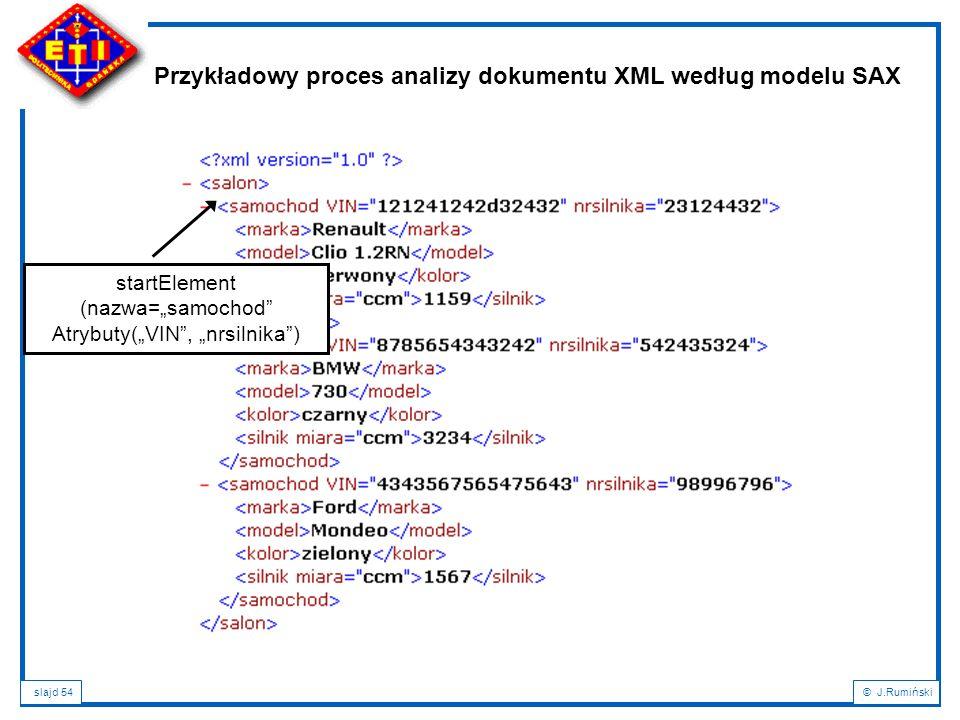 """slajd 54© J.Rumiński Przykładowy proces analizy dokumentu XML według modelu SAX startElement (nazwa=""""samochod"""" Atrybuty(""""VIN"""", """"nrsilnika"""")"""