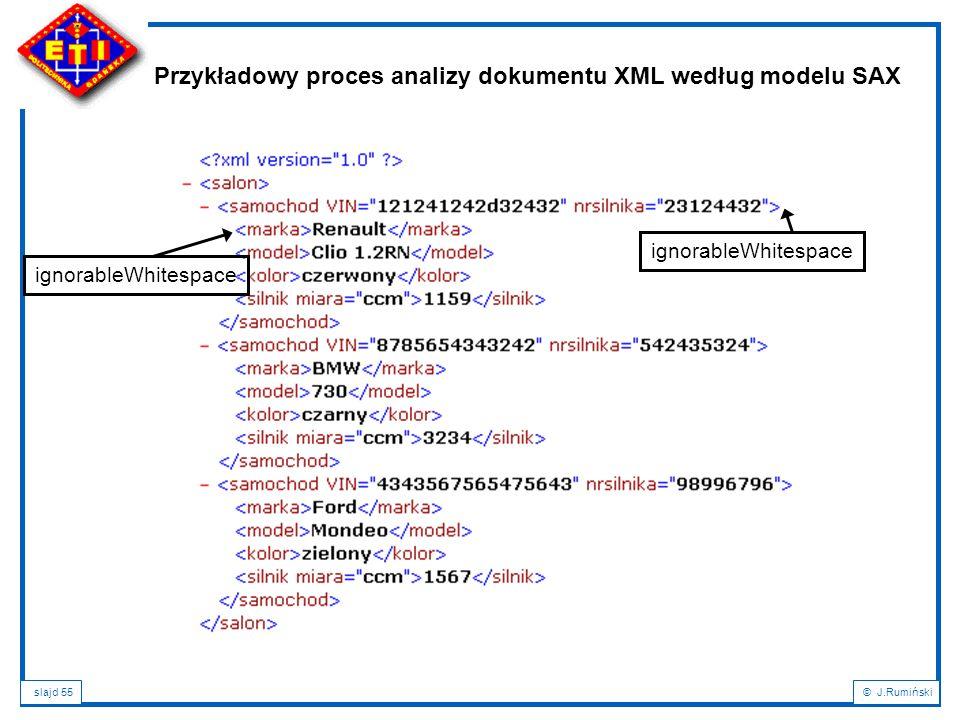 slajd 55© J.Rumiński Przykładowy proces analizy dokumentu XML według modelu SAX ignorableWhitespace