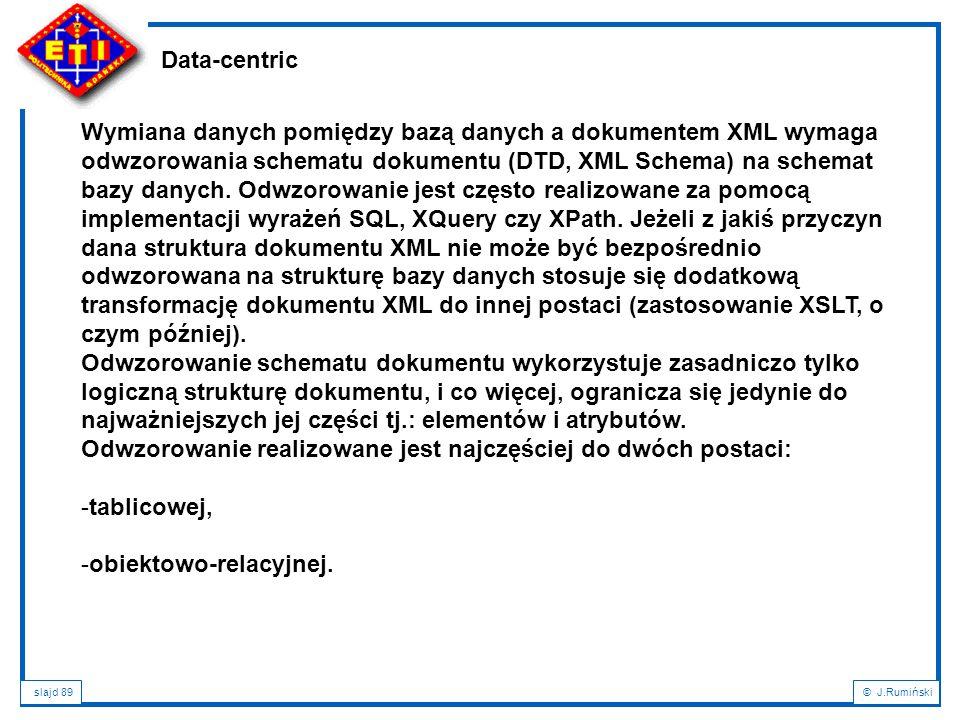 slajd 89© J.Rumiński Data-centric Wymiana danych pomiędzy bazą danych a dokumentem XML wymaga odwzorowania schematu dokumentu (DTD, XML Schema) na sch