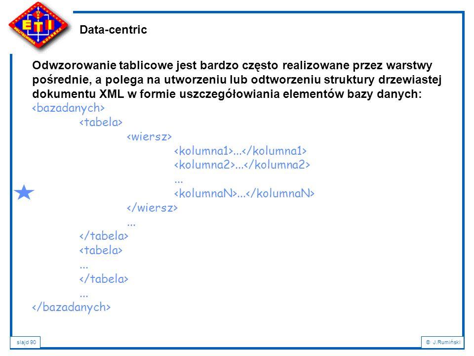 slajd 90© J.Rumiński Data-centric Odwzorowanie tablicowe jest bardzo często realizowane przez warstwy pośrednie, a polega na utworzeniu lub odtworzeni