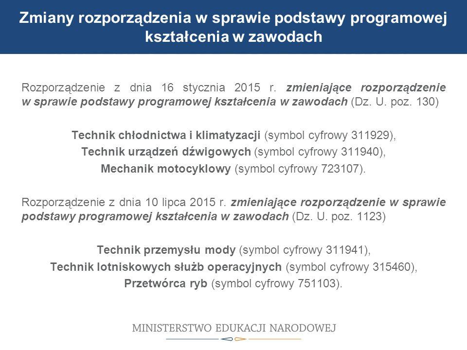 UDZIAŁ W MODERNIZACJI BAZY DYDAKTYCZNEJ Zmiany rozporządzenia w sprawie podstawy programowej kształcenia w zawodach Rozporządzenie z dnia 16 stycznia