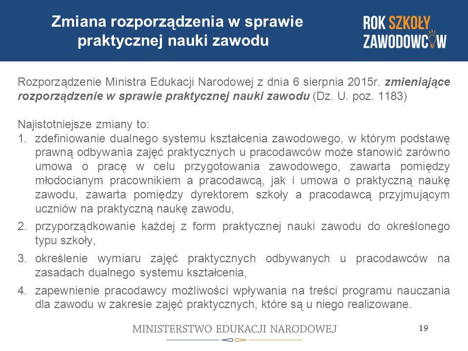 Zmiana rozporządzenia w sprawie praktycznej nauki zawodu 19 Rozporządzenie Ministra Edukacji Narodowej z dnia 6 sierpnia 2015r. zmieniające rozporządz