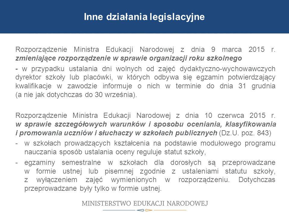 UDZIAŁ W MODERNIZACJI BAZY DYDAKTYCZNEJ Inne działania legislacyjne Rozporządzenie Ministra Edukacji Narodowej z dnia 9 marca 2015 r. zmieniające rozp