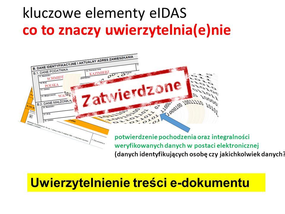 kluczowe elementy eIDAS co to znaczy uwierzytelnia(e)nie potwierdzenie pochodzenia oraz integralności weryfikowanych danych w postaci elektronicznej (danych identyfikujących osobę czy jakichkolwiek danych.
