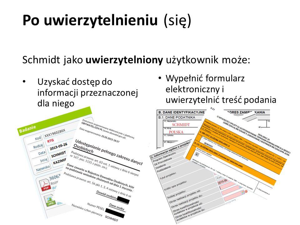 Po uwierzytelnieniu (się) Schmidt jako uwierzytelniony użytkownik może: Uzyskać dostęp do informacji przeznaczonej dla niego Wypełnić formularz elektroniczny i uwierzytelnić treść podania