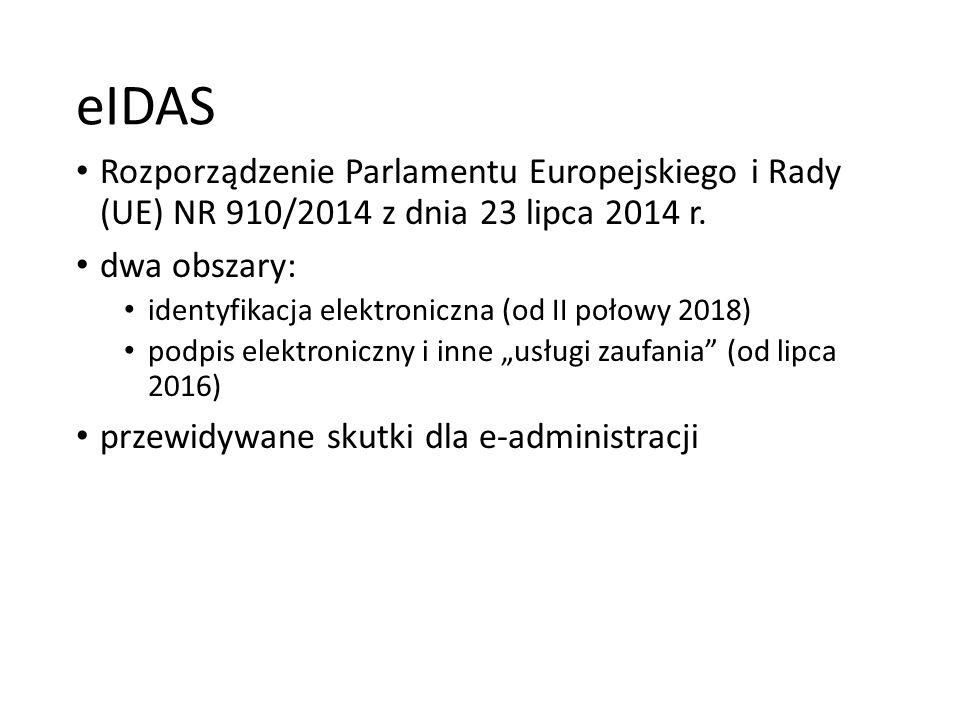 eIDAS Rozporządzenie Parlamentu Europejskiego i Rady (UE) NR 910/2014 z dnia 23 lipca 2014 r.