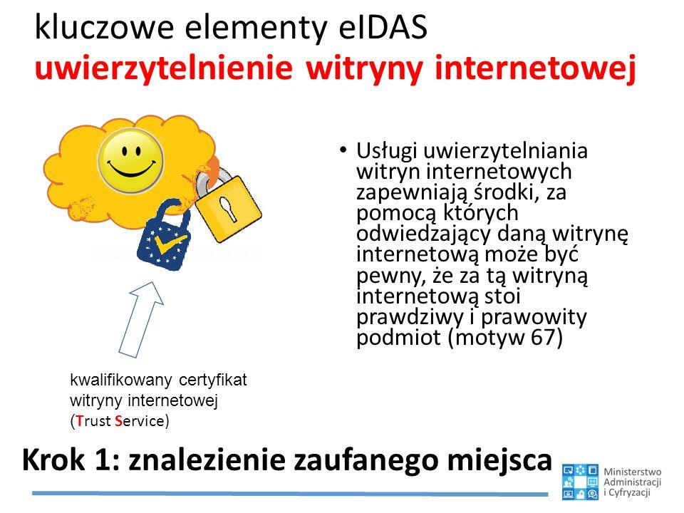 kluczowe elementy eIDAS uwierzytelnienie witryny internetowej Usługi uwierzytelniania witryn internetowych zapewniają środki, za pomocą których odwiedzający daną witrynę internetową może być pewny, że za tą witryną internetową stoi prawdziwy i prawowity podmiot (motyw 67) Krok 1: znalezienie zaufanego miejsca Dowolna strona uwierzytelniona strona kwalifikowany certyfikat witryny internetowej ( Trust Service)