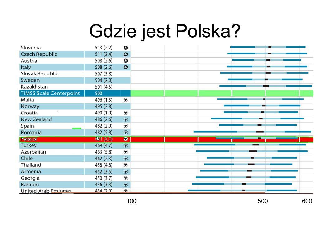Gdzie jest Polska? 100 500600