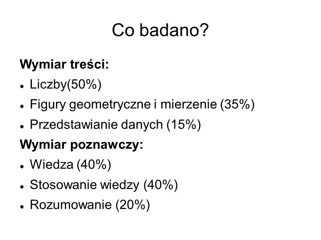 Wiedza a rozumowanie Poland 481(2.2) 475(2.6) -6(1.7) 480(2.6) -2(1.4) 493(2.4) 12(1.4)