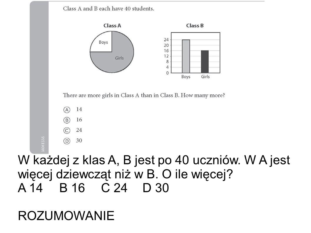 W każdej z klas A, B jest po 40 uczniów. W A jest więcej dziewcząt niż w B.