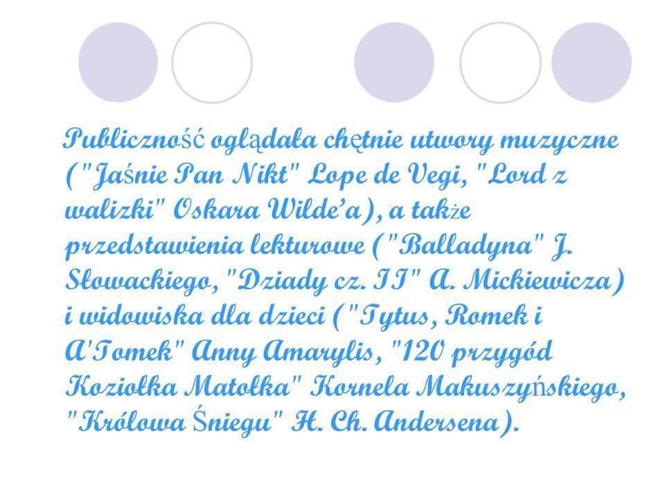Publiczno ść ogl ą dała ch ę tnie utwory muzyczne ( Ja ś nie Pan Nikt Lope de Vegi, Lord z walizki Oskara Wilde'a), a tak ż e przedstawienia lekturowe ( Balladyna J.