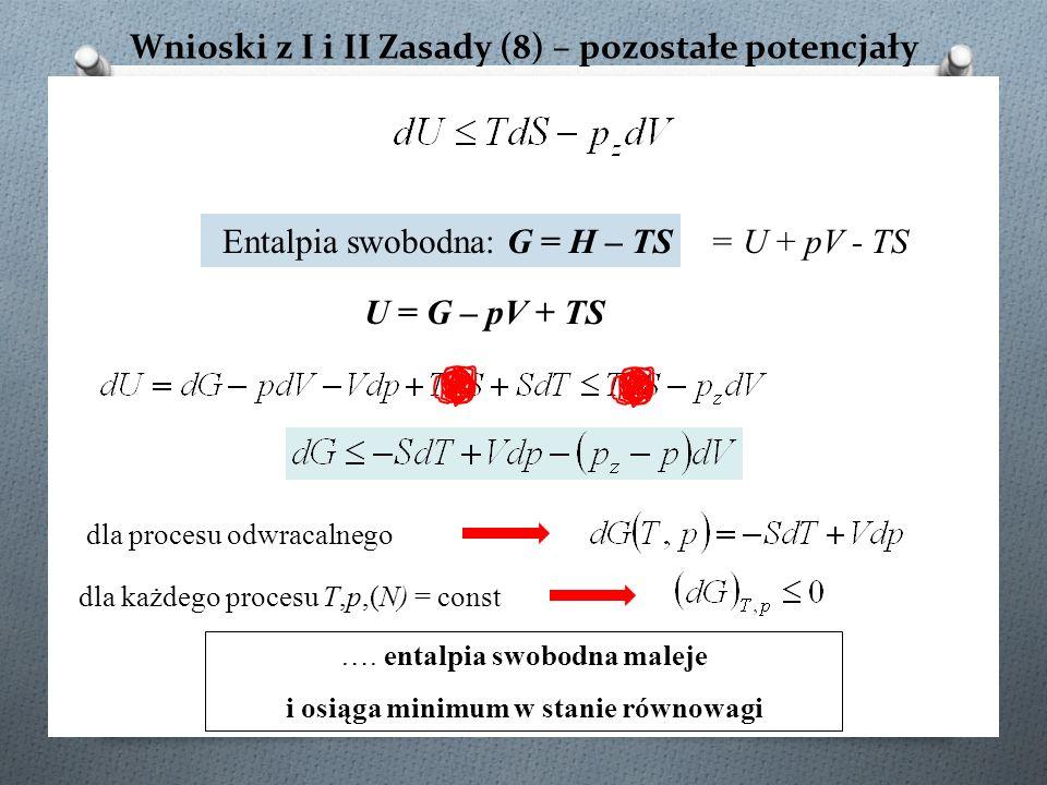 Wnioski z I i II Zasady (8) – pozostałe potencjały dla procesu odwracalnego Entalpia swobodna: G = H – TS …. entalpia swobodna maleje i osiąga minimum