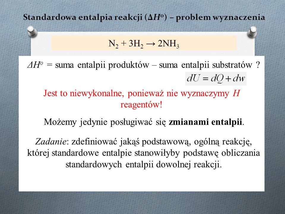 Standardowa entalpia reakcji (ΔH o ) – problem wyznaczenia N 2 + 3H 2 → 2NH 3 ΔH o = suma entalpii produktów – suma entalpii substratów ? Jest to niew
