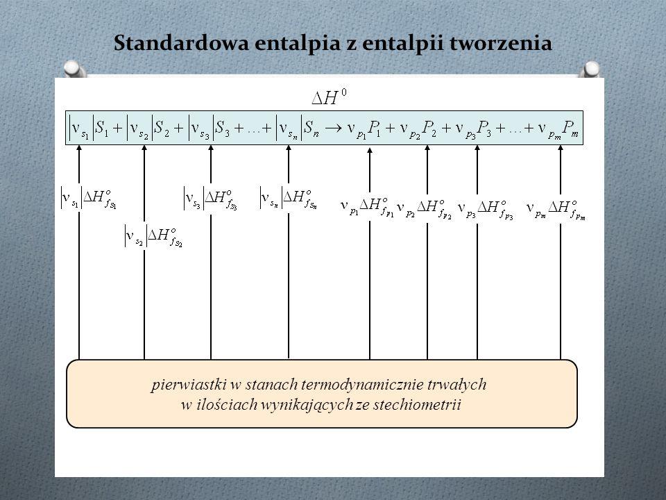Standardowa entalpia z entalpii tworzenia pierwiastki w stanach termodynamicznie trwałych w ilościach wynikających ze stechiometrii