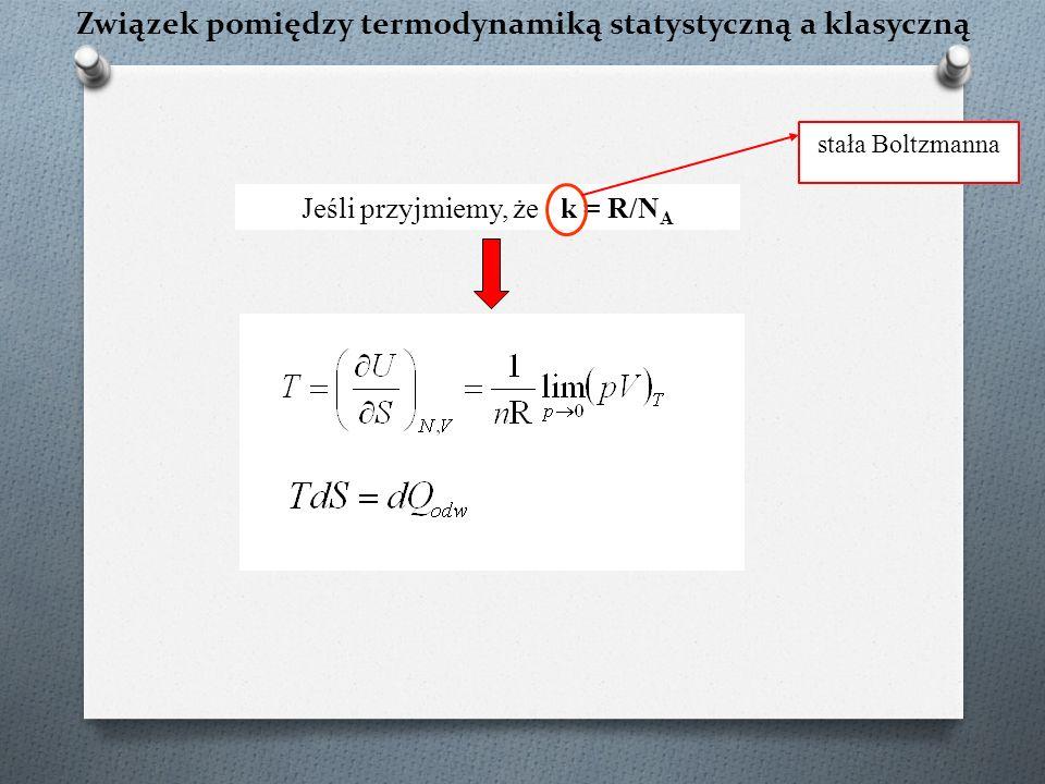 Związek pomiędzy termodynamiką statystyczną a klasyczną Jeśli przyjmiemy, że k = R/N A stała Boltzmanna