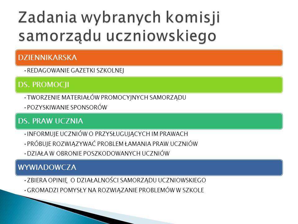 DZIENNIKARSKA REDAGOWANIE GAZETKI SZKOLNEJ DS.