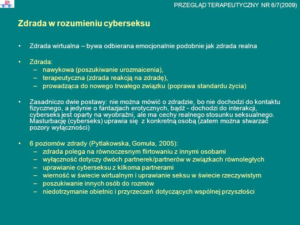 Zdrada w rozumieniu cyberseksu Zdrada wirtualna – bywa odbierana emocjonalnie podobnie jak zdrada realna Zdrada: –nawykowa (poszukiwanie urozmaicenia)