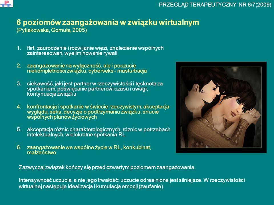 6 poziomów zaangażowania w związku wirtualnym (Pytlakowska, Gomuła, 2005) 1.flirt, zauroczenie i rozwijanie więzi, znalezienie wspólnych zainteresowań