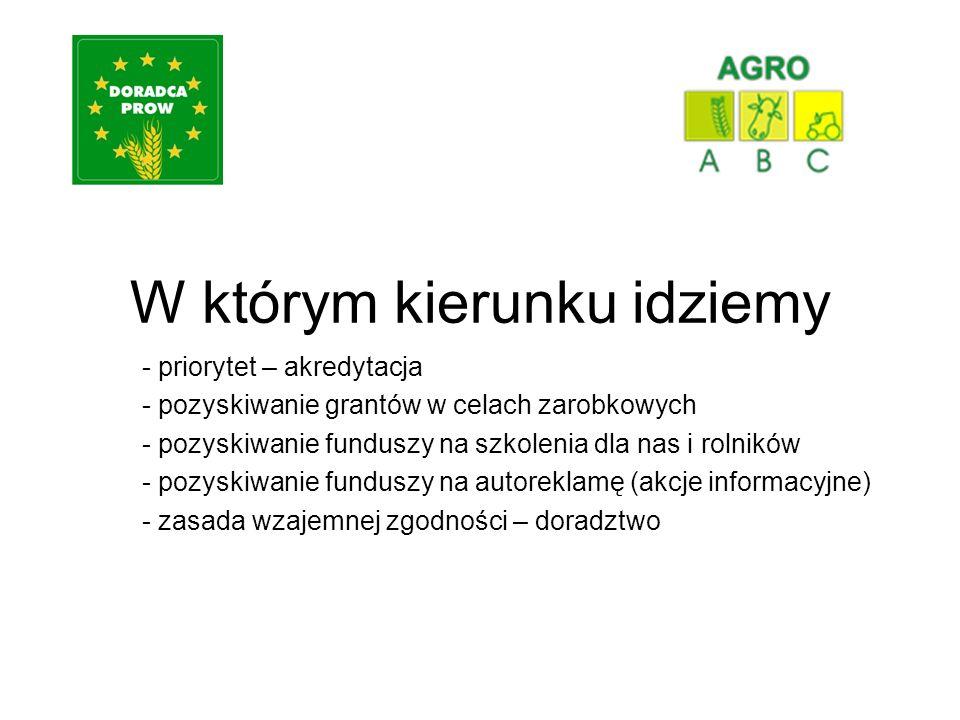 W którym kierunku idziemy - priorytet – akredytacja - pozyskiwanie grantów w celach zarobkowych - pozyskiwanie funduszy na szkolenia dla nas i rolników - pozyskiwanie funduszy na autoreklamę (akcje informacyjne) - zasada wzajemnej zgodności – doradztwo