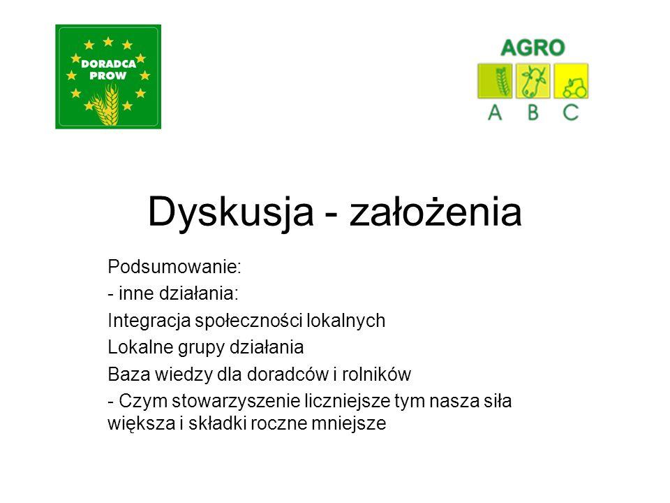 Dyskusja - założenia Podsumowanie: - inne działania: Integracja społeczności lokalnych Lokalne grupy działania Baza wiedzy dla doradców i rolników - Czym stowarzyszenie liczniejsze tym nasza siła większa i składki roczne mniejsze
