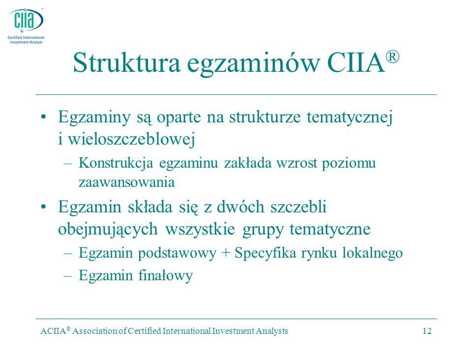 ACIIA ® Association of Certified International Investment Analysts12 Struktura egzaminów CIIA ® Egzaminy są oparte na strukturze tematycznej i wielosz