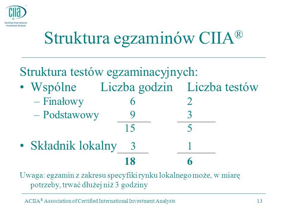 ACIIA ® Association of Certified International Investment Analysts13 Struktura egzaminów CIIA ® Struktura testów egzaminacyjnych: WspólneLiczba godzinLiczba testów –Finałowy 62 –Podstawowy 93 155 Składnik lokalny 31 186 Uwaga: egzamin z zakresu specyfiki rynku lokalnego może, w miarę potrzeby, trwać dłużej niż 3 godziny