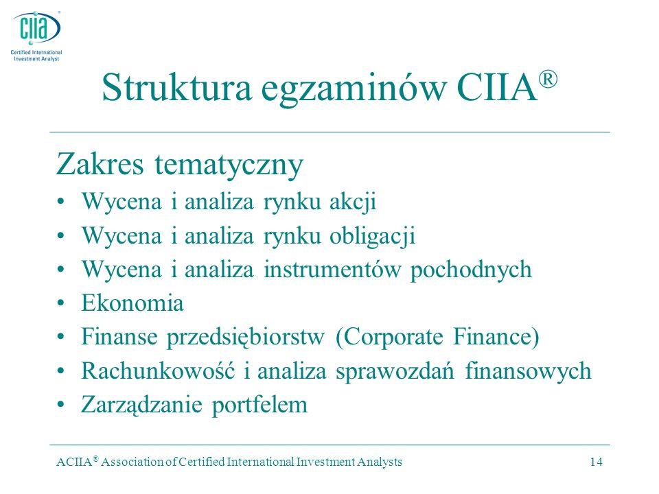 ACIIA ® Association of Certified International Investment Analysts14 Struktura egzaminów CIIA ® Zakres tematyczny Wycena i analiza rynku akcji Wycena i analiza rynku obligacji Wycena i analiza instrumentów pochodnych Ekonomia Finanse przedsiębiorstw (Corporate Finance) Rachunkowość i analiza sprawozdań finansowych Zarządzanie portfelem
