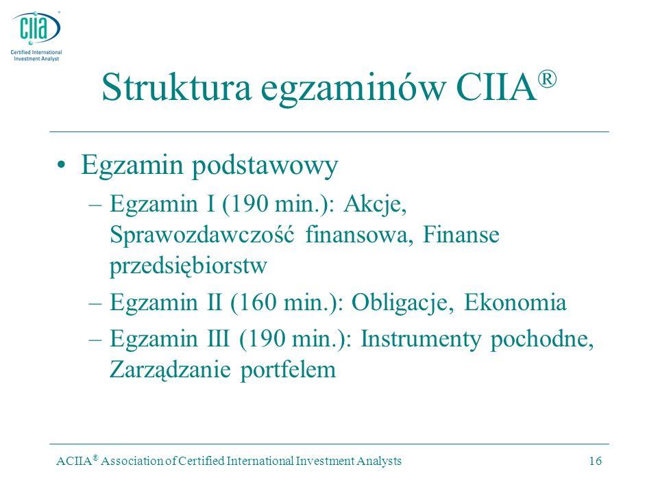ACIIA ® Association of Certified International Investment Analysts16 Struktura egzaminów CIIA ® Egzamin podstawowy –Egzamin I (190 min.): Akcje, Sprawozdawczość finansowa, Finanse przedsiębiorstw –Egzamin II (160 min.): Obligacje, Ekonomia –Egzamin III (190 min.): Instrumenty pochodne, Zarządzanie portfelem