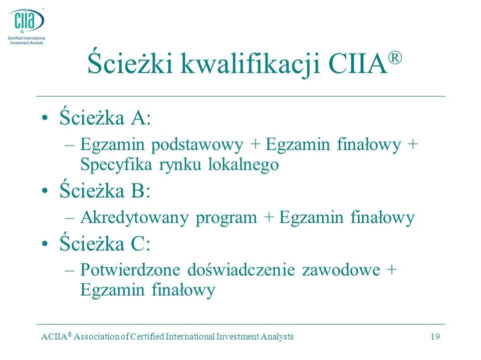 ACIIA ® Association of Certified International Investment Analysts19 Ścieżki kwalifikacji CIIA ® Ścieżka A: –Egzamin podstawowy + Egzamin finałowy + S