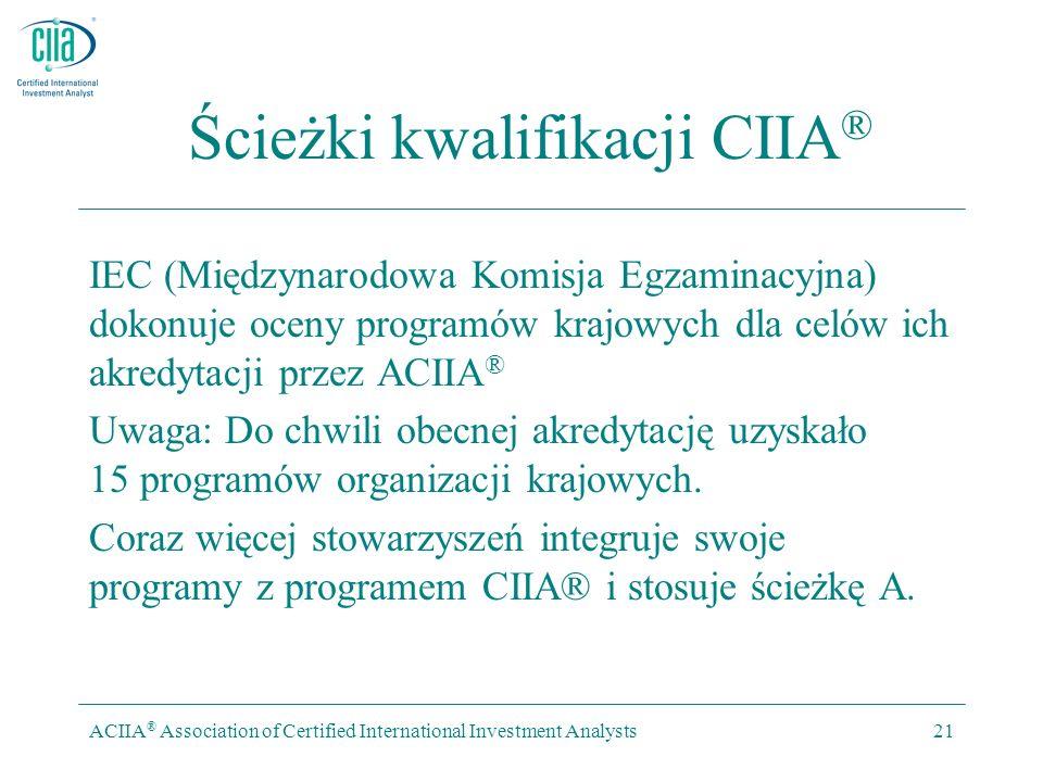 ACIIA ® Association of Certified International Investment Analysts21 Ścieżki kwalifikacji CIIA ® IEC (Międzynarodowa Komisja Egzaminacyjna) dokonuje oceny programów krajowych dla celów ich akredytacji przez ACIIA ® Uwaga: Do chwili obecnej akredytację uzyskało 15 programów organizacji krajowych.