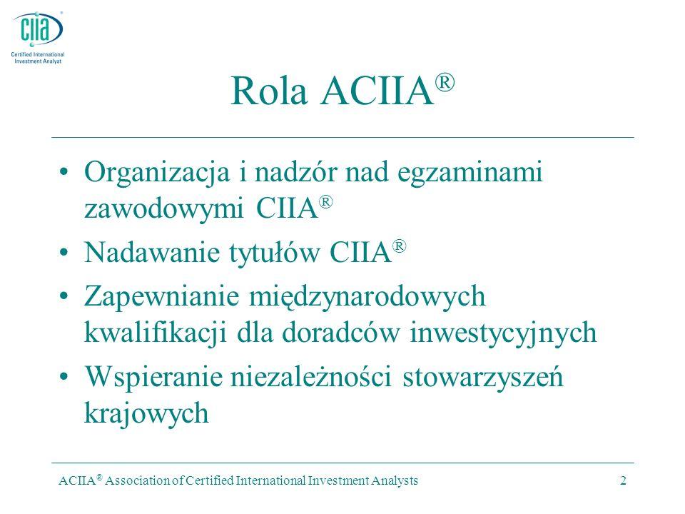 ACIIA ® Association of Certified International Investment Analysts2 Rola ACIIA ® Organizacja i nadzór nad egzaminami zawodowymi CIIA ® Nadawanie tytułów CIIA ® Zapewnianie międzynarodowych kwalifikacji dla doradców inwestycyjnych Wspieranie niezależności stowarzyszeń krajowych