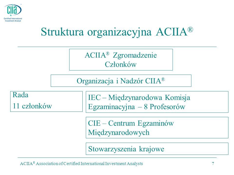 ACIIA ® Association of Certified International Investment Analysts7 Struktura organizacyjna ACIIA ® ACIIA ® Zgromadzenie Członków Rada 11 członków Org