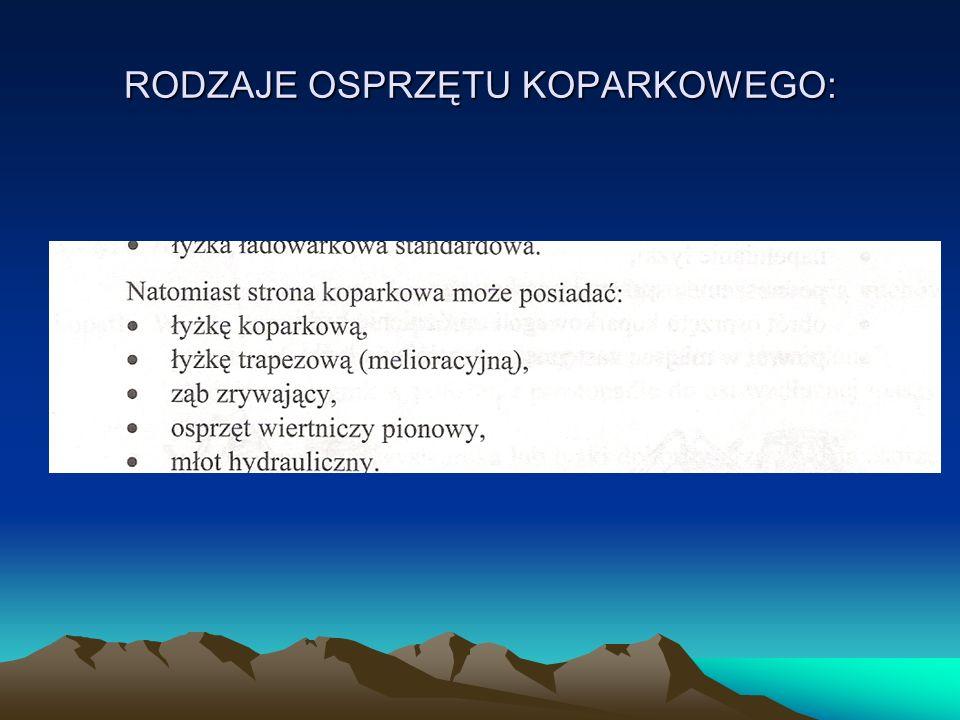 POSADOWIENIE KOPARKO-ŁADOWARKI