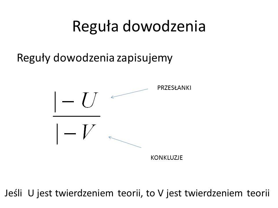 Reguła dowodzenia Reguły dowodzenia zapisujemy PRZESŁANKI KONKLUZJE Jeśli U jest twierdzeniem teorii, to V jest twierdzeniem teorii