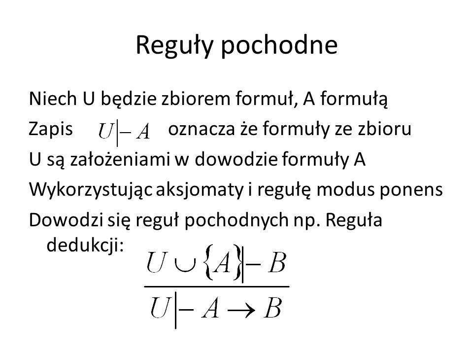 Reguły pochodne Niech U będzie zbiorem formuł, A formułą Zapis oznacza że formuły ze zbioru U są założeniami w dowodzie formuły A Wykorzystując aksjom