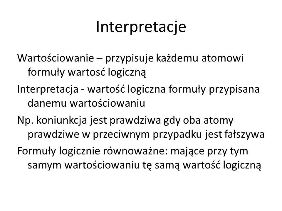 Interpretacje Wartościowanie – przypisuje każdemu atomowi formuły wartosć logiczną Interpretacja - wartość logiczna formuły przypisana danemu wartości