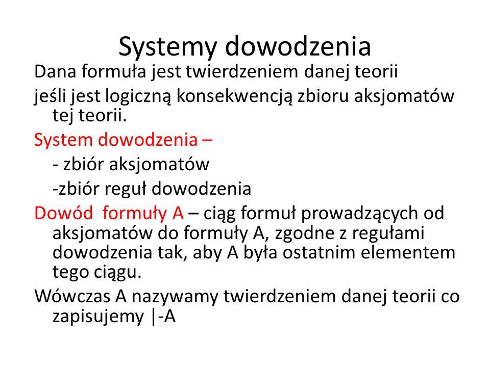 Systemy dowodzenia Dana formuła jest twierdzeniem danej teorii jeśli jest logiczną konsekwencją zbioru aksjomatów tej teorii. System dowodzenia – - zb