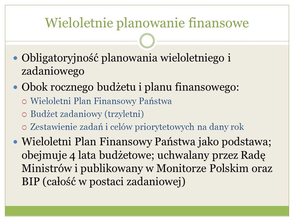 Wieloletnie planowanie finansowe Obligatoryjność planowania wieloletniego i zadaniowego Obok rocznego budżetu i planu finansowego:  Wieloletni Plan Finansowy Państwa  Budżet zadaniowy (trzyletni)  Zestawienie zadań i celów priorytetowych na dany rok Wieloletni Plan Finansowy Państwa jako podstawa; obejmuje 4 lata budżetowe; uchwalany przez Radę Ministrów i publikowany w Monitorze Polskim oraz BIP (całość w postaci zadaniowej)