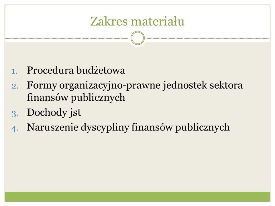 Zakres materiału 1. Procedura budżetowa 2. Formy organizacyjno-prawne jednostek sektora finansów publicznych 3. Dochody jst 4. Naruszenie dyscypliny f