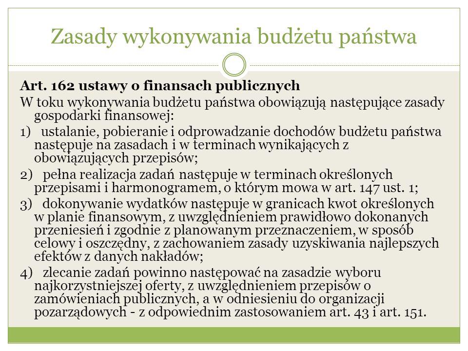 Zasady wykonywania budżetu państwa Art.