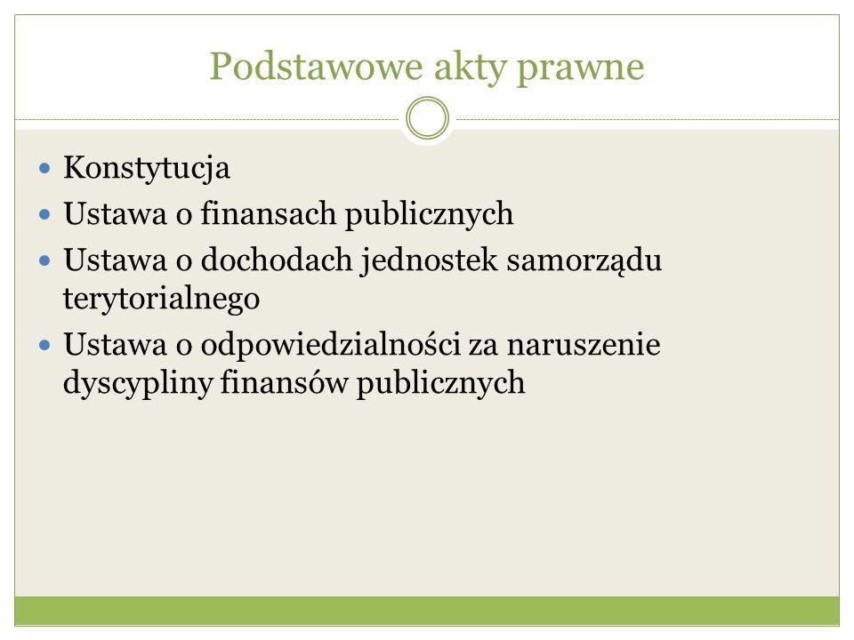 Podstawowe akty prawne Konstytucja Ustawa o finansach publicznych Ustawa o dochodach jednostek samorządu terytorialnego Ustawa o odpowiedzialności za naruszenie dyscypliny finansów publicznych