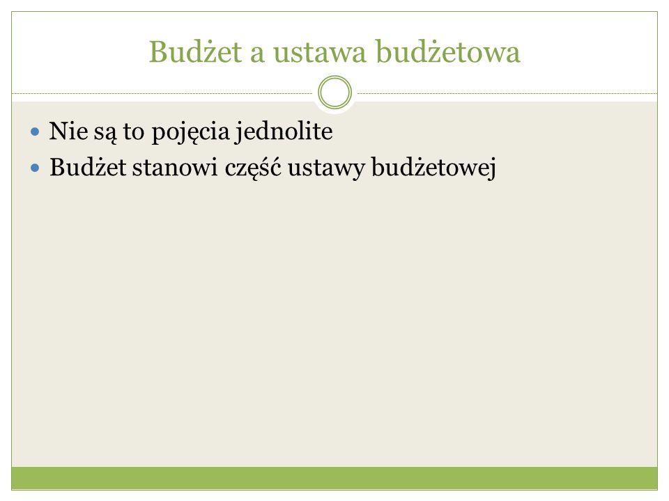 Budżet a ustawa budżetowa Nie są to pojęcia jednolite Budżet stanowi część ustawy budżetowej