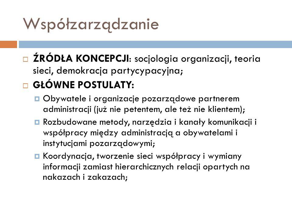 Współzarządzanie  ŹRÓDŁA KONCEPCJI: socjologia organizacji, teoria sieci, demokracja partycypacyjna;  GŁÓWNE POSTULATY:  Obywatele i organizacje po