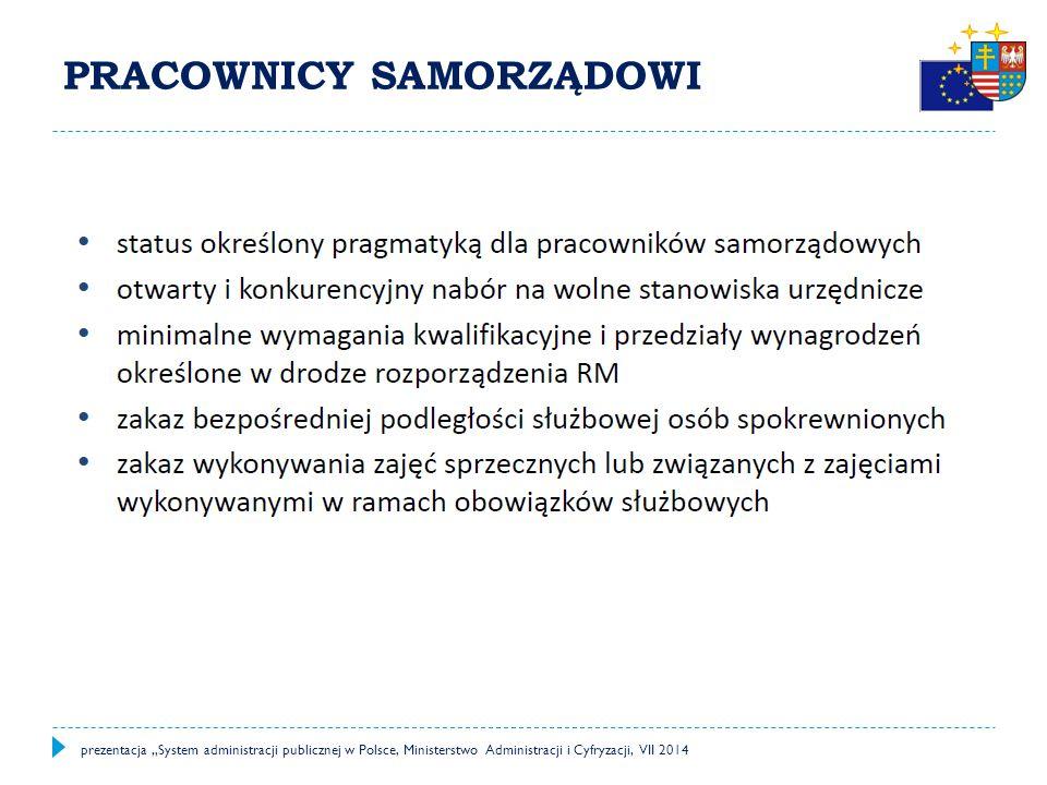 JST W POLSCE – ELEKCJA ORGANY STANOWIĄCEORGANY WYKONAWCZE OPIS organy kolegialne wybierane w wyborach, które odbywają się co 4 lata; Kandydować może każdy, kto w dniu wyborów ukończy 18 rok życia i jest obywatelem Polski posiadającym pełnię praw publicznych oraz stale zamieszkujący w gminie, powiecie, województwie organy zarządzające jednostką samorządu terytorialnego zgodnie z wytycznymi ze strony organu stanowiącego REGION Wybory pośrednie (głosowanie na listę kandydatów), odzwierciedlają sympatie partyjne Kolegialne organy wykonawcze, a ich członkowie są wybierani spośród radnych przez członków sejmiku województwa.