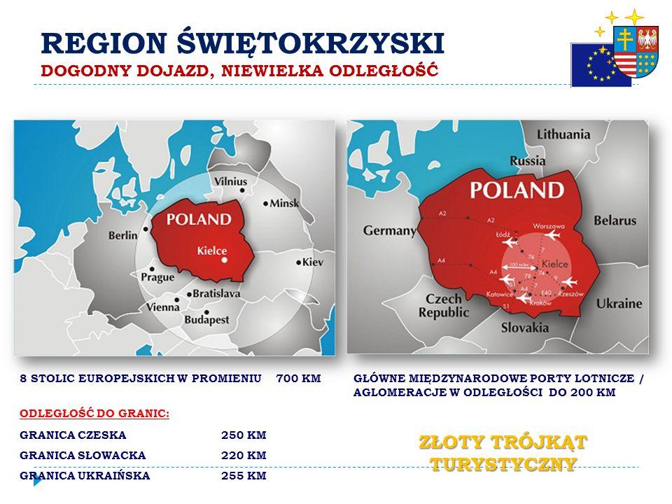 ZAKRES DZIAŁALNOŚCI WOJEWÓDZTWA ART.14. 1.