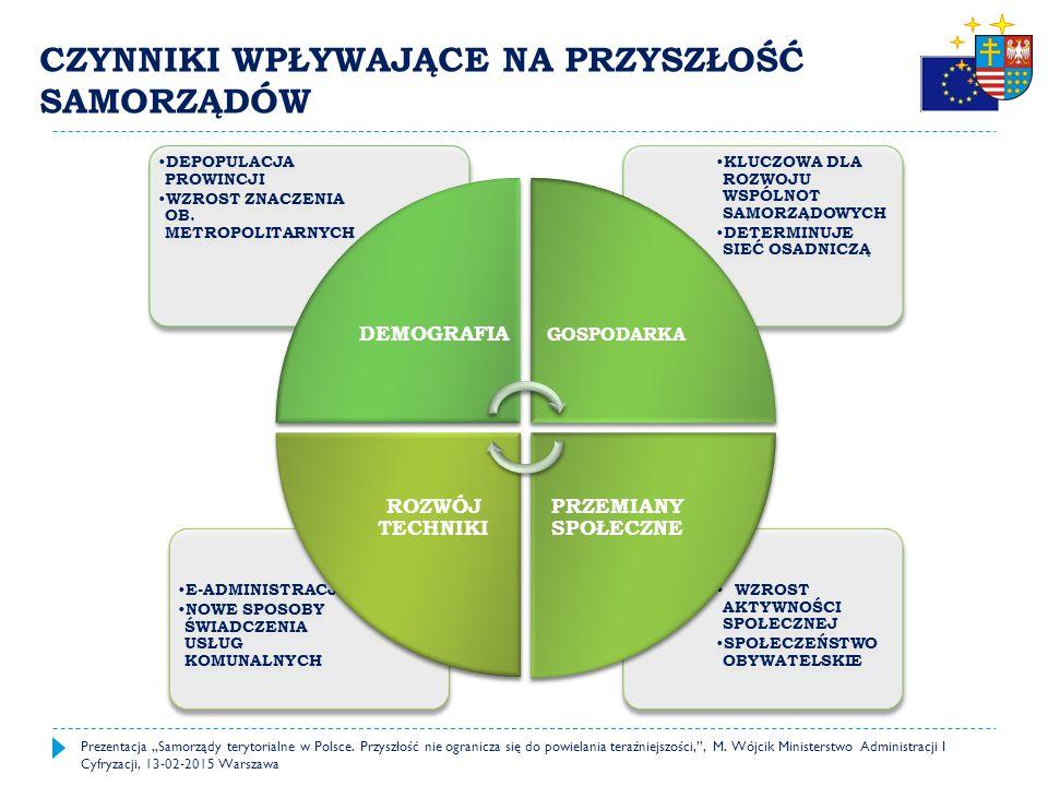 """Perspektywa finansowa UE (2014-2020) Perspektywa finansowa UE (2020-2025) Przygotowanie mechanizmów prawnych i finansowych Stworzenie narzędzi wspierających proces nieuniknionych zmian Demograficzna zapaść PRZYSZŁOŚĆ ADMINISTRACJI PUBLICZNEJ Ogromne tempo zmian cywilizacyjnych Rosnące oczekiwania wobec administracji Prezentacja """"Samorządy terytorialne w Polsce."""