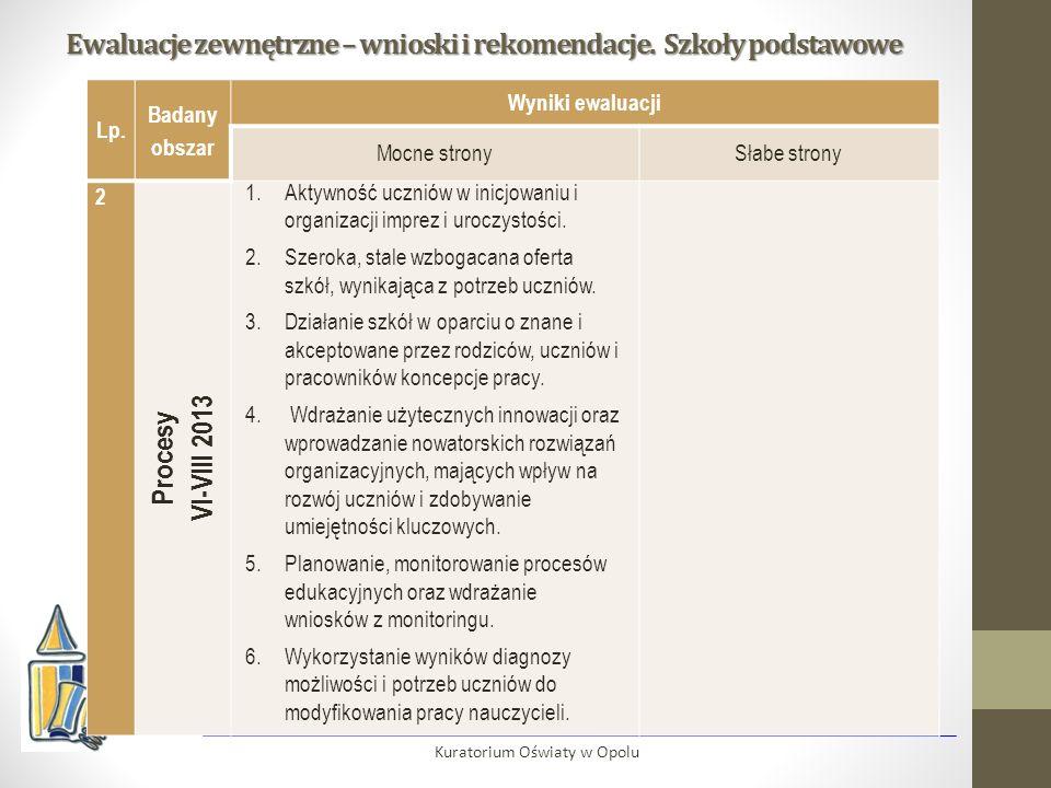 Ewaluacje zewnętrzne – wnioski i rekomendacje. Szkoły podstawowe Kuratorium Oświaty w Opolu Lp.